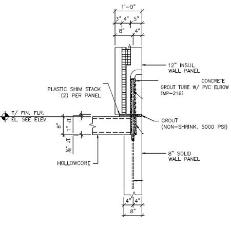 Precast A Solid Solution Civil Structural Engineer
