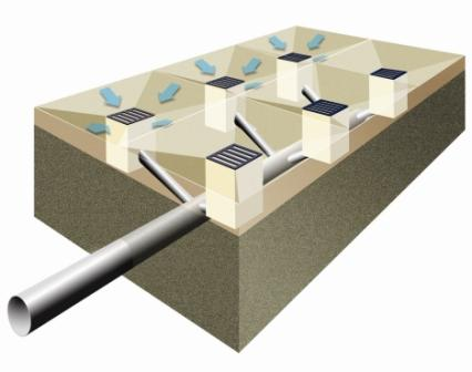 How to plan and specify a modular trench drain system for Surface drainage solutions